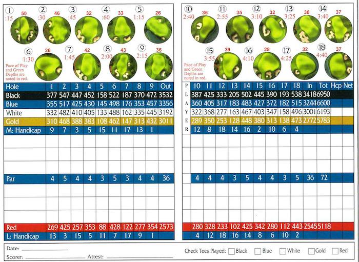 TPC Myrtle Beach Scorecard