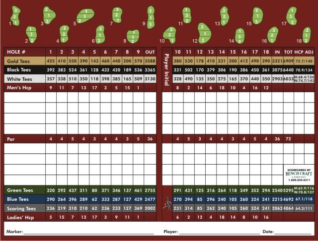 Rivers Edge Course Score Card