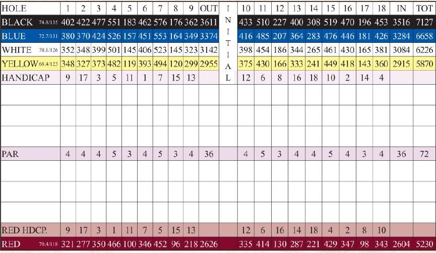 Wild Wing Golf Myrtle Beach Score Card